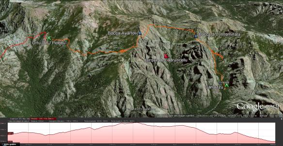 2e étape - Ortu Di U Piobbu - Carrozu