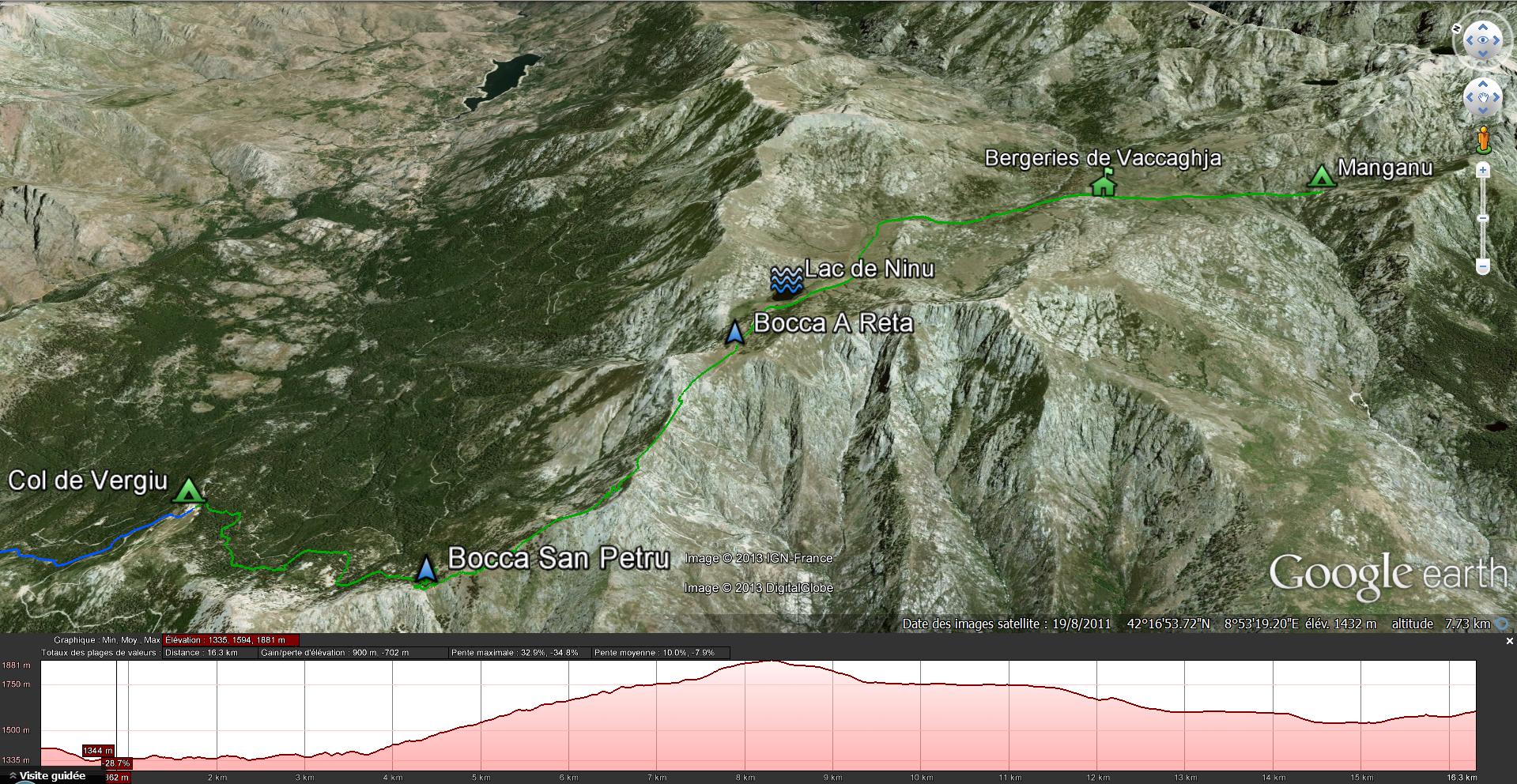 6e étape: Col de Vergiu - Manganu