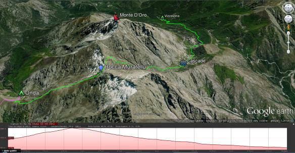 8e étape: Onda - Vizzavona
